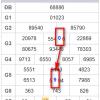 soi cầu phân tích xổ số miền bắc ngày 29/10 chính xác