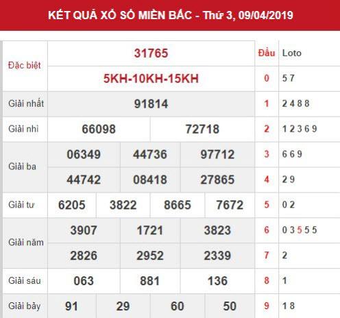 Dự đoán kết quả XSMB Vip ngày 10/04/2019