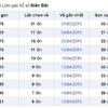 Thống kê tổng hợp dự đoán kết quả xsmb ngày 23/05