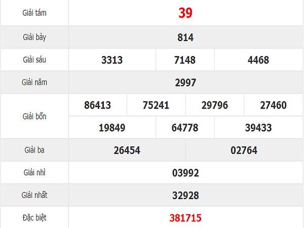Chốt phân tích KQXSGL ngày 19/07 tỷ lệ trúng rất cao