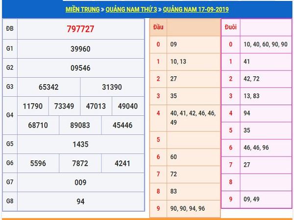 du-doan-xo-so-quang-nam-24-9-2019