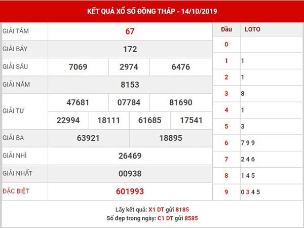 Dự đoán xổ xố Đồng Tháp thứ 2 ngày 21-10-2019