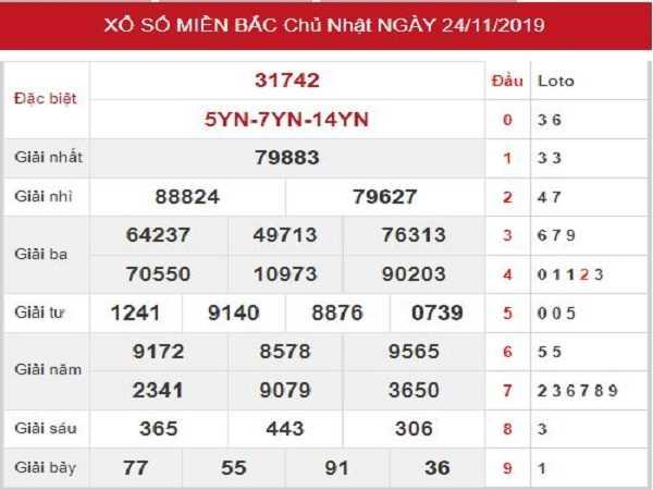 Các cao thủ chia sẻ  dự đoán kết quả xổ số miền bắc ngày 25/11