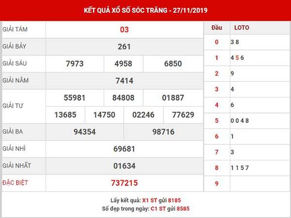 Phân tích kết quả SXST thứ 4 ngày 04-12-2019