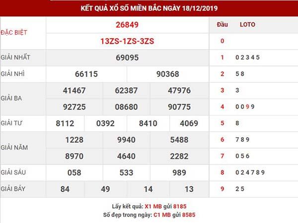 ự đoán KQSXMB thứ 5 ngày 19-12-2019