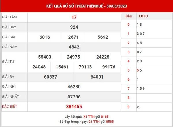 Thống kê SX Thừa Thiên Huế thứ 2 ngày 27-4-2020