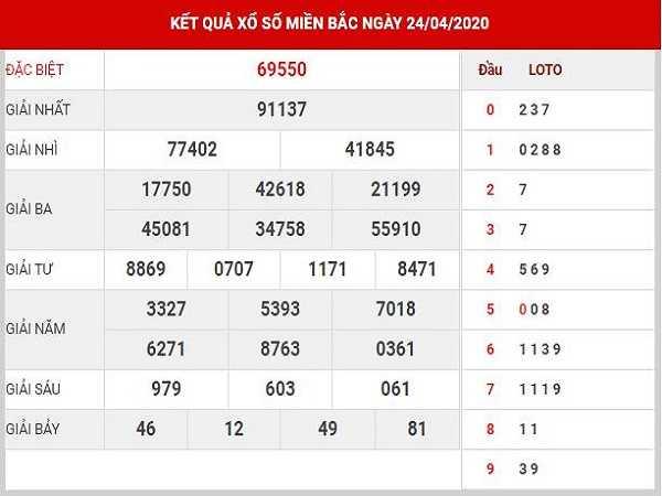 Bảng KQXSMB-Thống kê xổ số miền bắc ngày 25/04 của các cao thủ