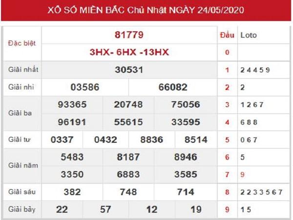 Bảng xổ số miền bắc - Soi cầu KQXSMB thứ 2 ngày 25/05 tỷ lệ trúng cao