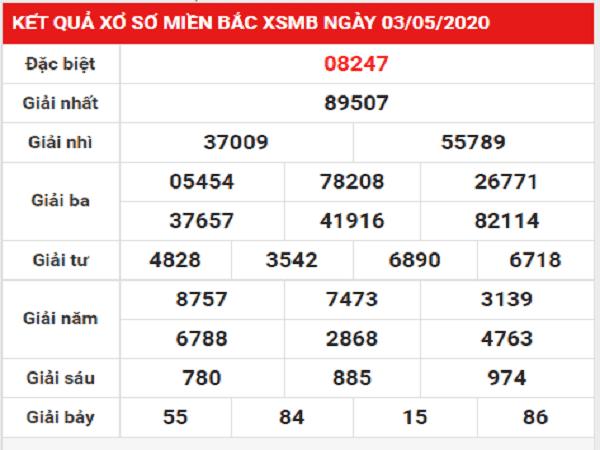 Soi cầu bạch thủ XSMB- xổ số miền bắc ngày 04/05 chuẩn 100%