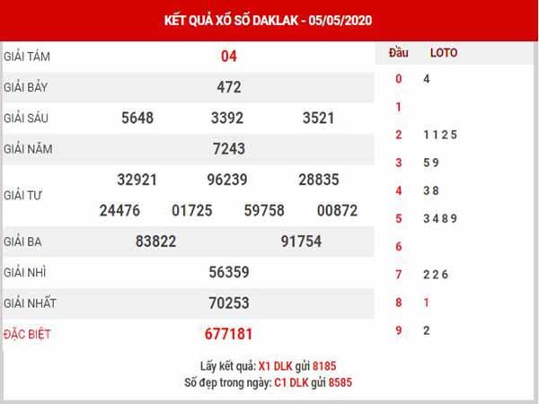 Thống kê XSDLK ngày 12/5/2020
