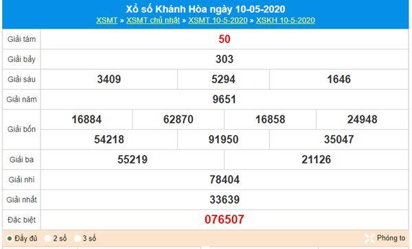 Soi cầu XSKH 13/5/2020 - KQXS Khánh Hòa hôm nay