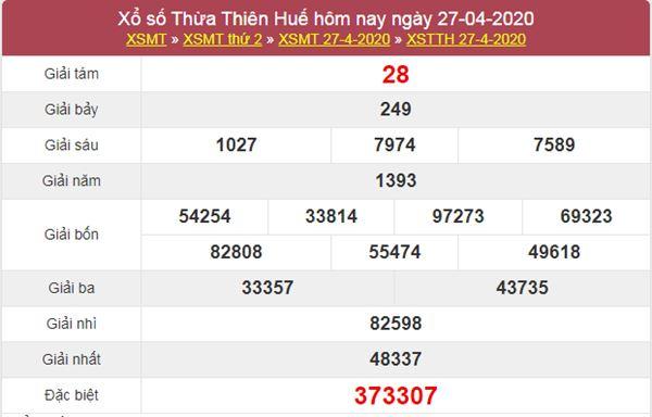 Thống kê XSTTH 4/5/2020 - KQXS Thừa Thiên Huế thứ 2