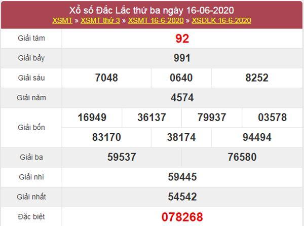 Dự đoán XSDLK 23/6/2020 chốt KQXS ĐăkLắc thứ 3