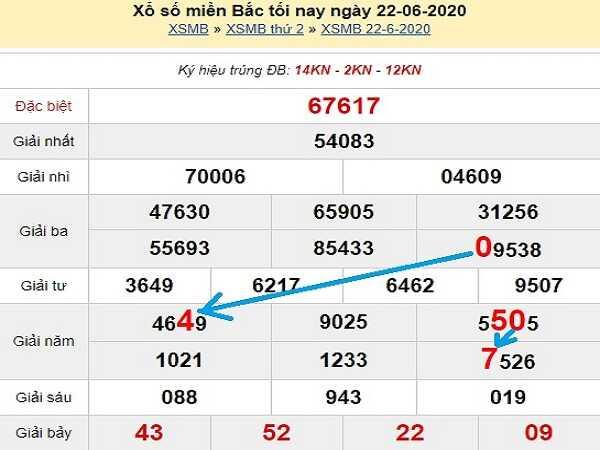 Nhận định KQXSMB- xổ số miền bắc ngày 23/06 tỷ lệ trúng cao