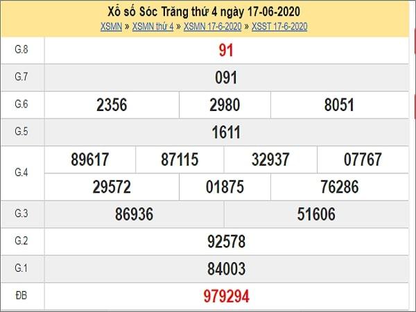Soi cầu XSST 24/6/2020