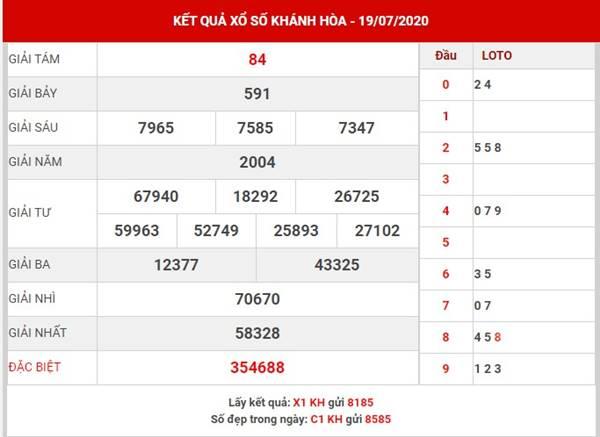 Thống kê kết quả sổ xố Khánh Hòa thứ 4 ngày 22-7-2020