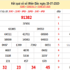 Phân tích KQXSMB- xổ số miền bắc thứ 4 ngày 29/07/2020