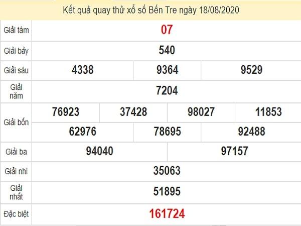 Quay thử KQXS miền Nam – KQ XSBTR – XSMN – XSBTR HN
