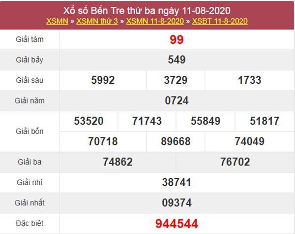 Soi cầu KQXS Bến Tre 18/8/2020 miễn phí cùng cao thủ