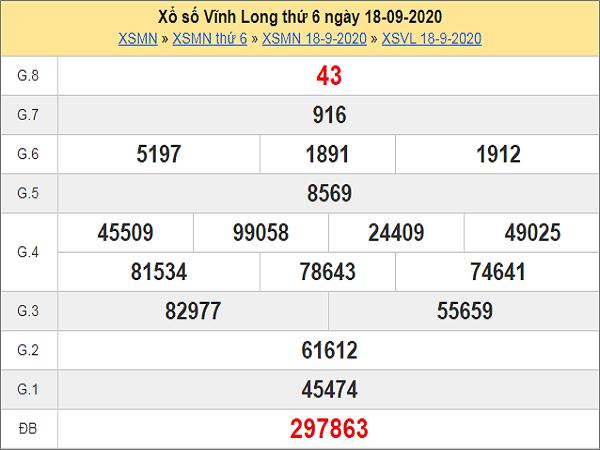 Tổng hợp nhận định KQXSVL ngày 25/09/2020 - chốt số đẹp xổ số vĩnh long