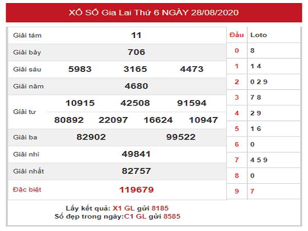 Dự đoán KQXSGL - xổ số gia lai thứ 6 ngày 04/09/2020