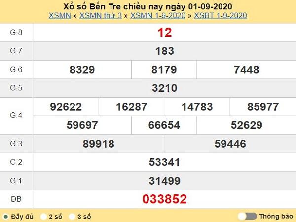 Dự đoán KQXSBT- xổ số bến tre ngày 08/09/2020