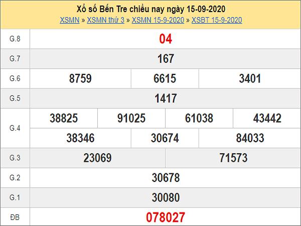 Dự đoán KQXSBT ngày 22/09/2020- dự đoán xổ số bến tre thứ 3