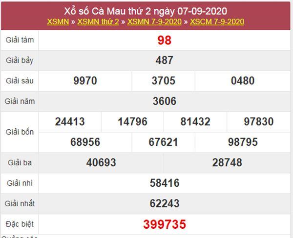 Soi cầu XSCM 14/9/2020 chốt lô số đẹp Cà Mau thứ 2
