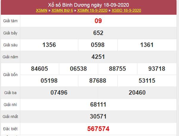 Thống kê XSBD 25/9/2020 chốt lô số đẹp Bình Dương thứ 6