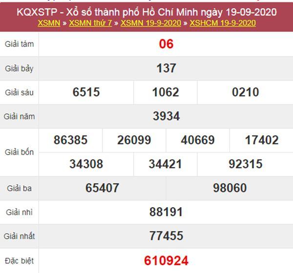 Thống kê XSHCM 21/9/2020 chốt lô VIP Hồ Chí Minh thứ 2