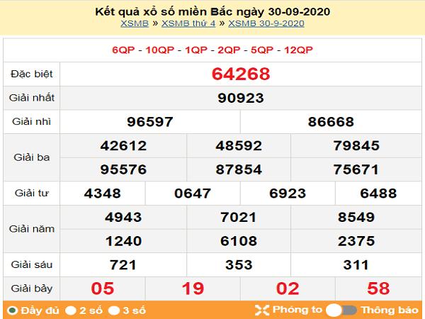 Dự đoán KQXSMB ngày 01/10/2020- Xổ số miền bắc thứ 5