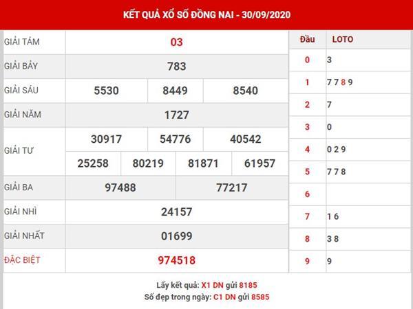 Phân tích KQXS Đồng Nai thứ 4 ngày 7-10-2020