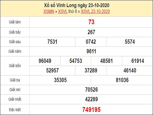 Soi cầu XSVL 30/10/2020
