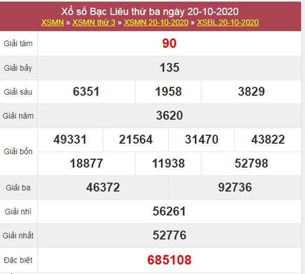 Nhận định KQXS Bạc Liêu 27/10/2020 thứ 3 chuẩn xác nhất