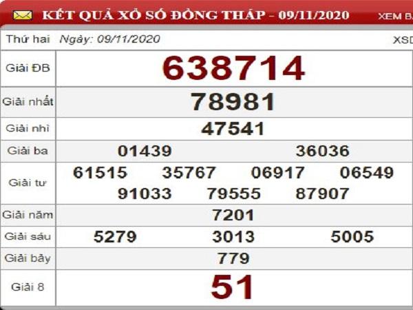 Dự đoán XSDT ngày 16/11/2020- xổ số đồng tháp thứ 2