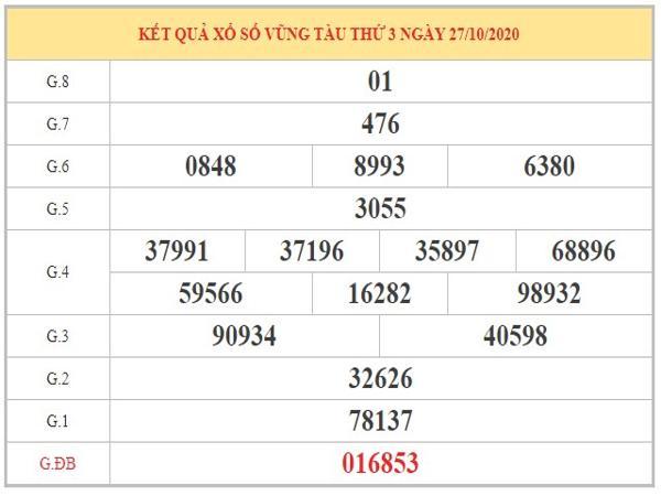 Soi cầu XSVT ngày 03/11/2020 dựa trên phân tích kqxsvt kỳ trước