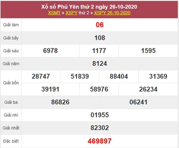 Thống kê XSPY 2/11/2020 chốt lô bạch thủ Phú Yên thứ 2