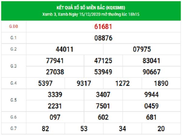 Dự đoán KQXSMB ngày 16/12/2020- xổ số miền bắc