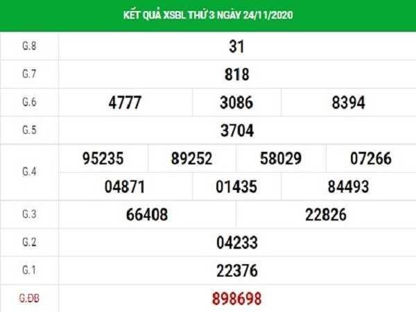 Phân tích XSBL ngày 01/12/2020- xổ số bạc liêu hôm nay