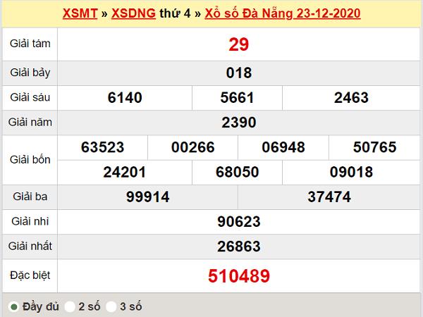 Thống kê XSDNG ngày 26/12/2020, thống kê xổ số Đà Nẵng