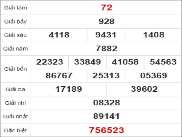 Quay thử kết quả xổ số Đồng Nai 20/1/2021