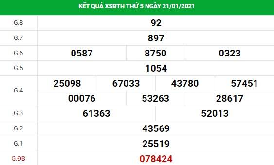 Soi cầu dự đoán XS Bình Thuận Vip ngày 28/01/2021