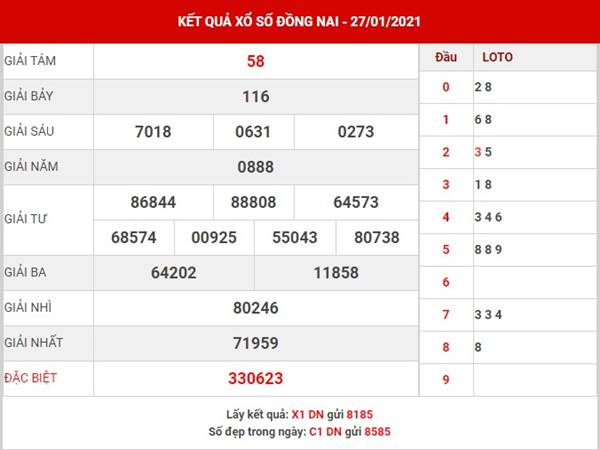 Phân tích KQXS Đồng Nai thứ 4 ngày 3/2/2021