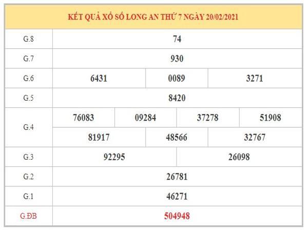 Dự đoán XSLA ngày 27/2/2021 dựa trên kết quả kỳ trước