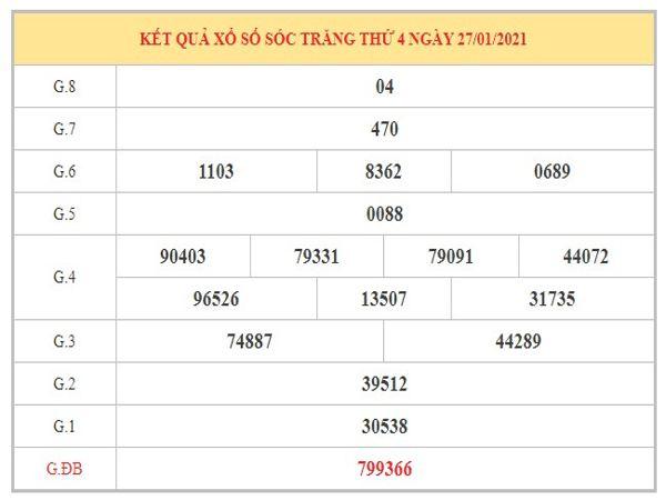 Dự đoán XSST ngày 3/2/2021 dựa trên kết quả kỳ trước