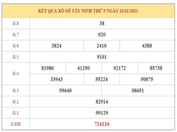 Soi cầu XSTN ngày 18/2/2021 dựa trên kết quả kỳ trước