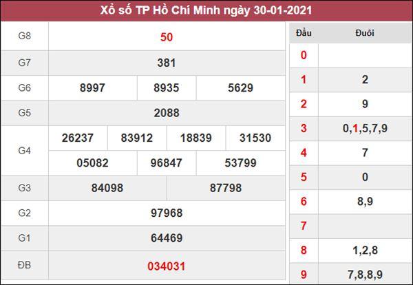Nhận định KQXS Hồ Chí Minh 1/2/2021 thứ 2 chi tiết và chuẩn nhất