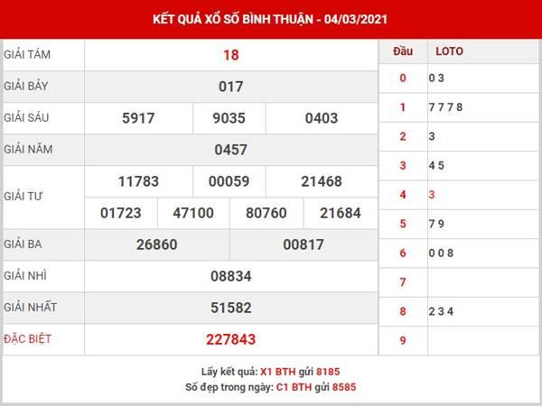 Phân tích xổ số Bình Thuận thứ 5 ngày 11/3/2021