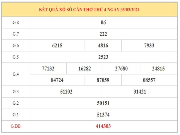 Nhận định KQXSCT ngày 10/3/2021 dựa trên kết quả kỳ trước