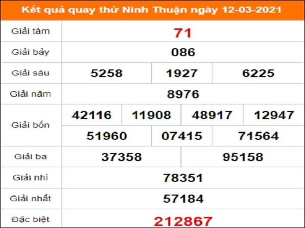 Quay thử xổ số Ninh Thuận ngày 12/3/2021